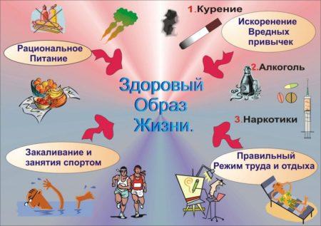 Причины ночной потливости в женском организме